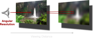 4K res Viewing Angle 4K Shooters