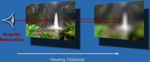 4K res Viewing Angle copy