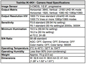 TOSHIBA IK-4KH Specifications 4K shooters