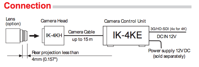 IK-4K Toshiba connection IK-4KE 4k shooters
