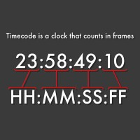 Timecode_Cover_01