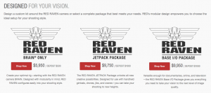 RED_RAVEN_Packages