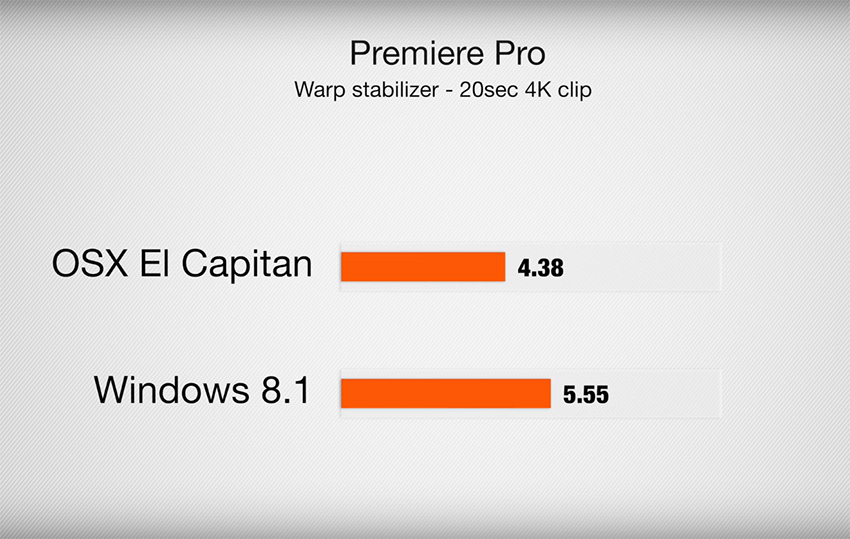 warp stabilizer premiere pro cs5.5 free download