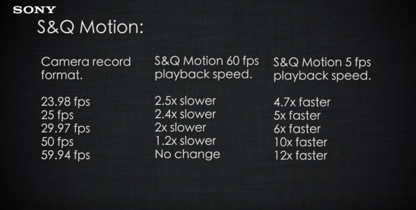 Sony Fs7 S&Q Motion Slow motion Menu