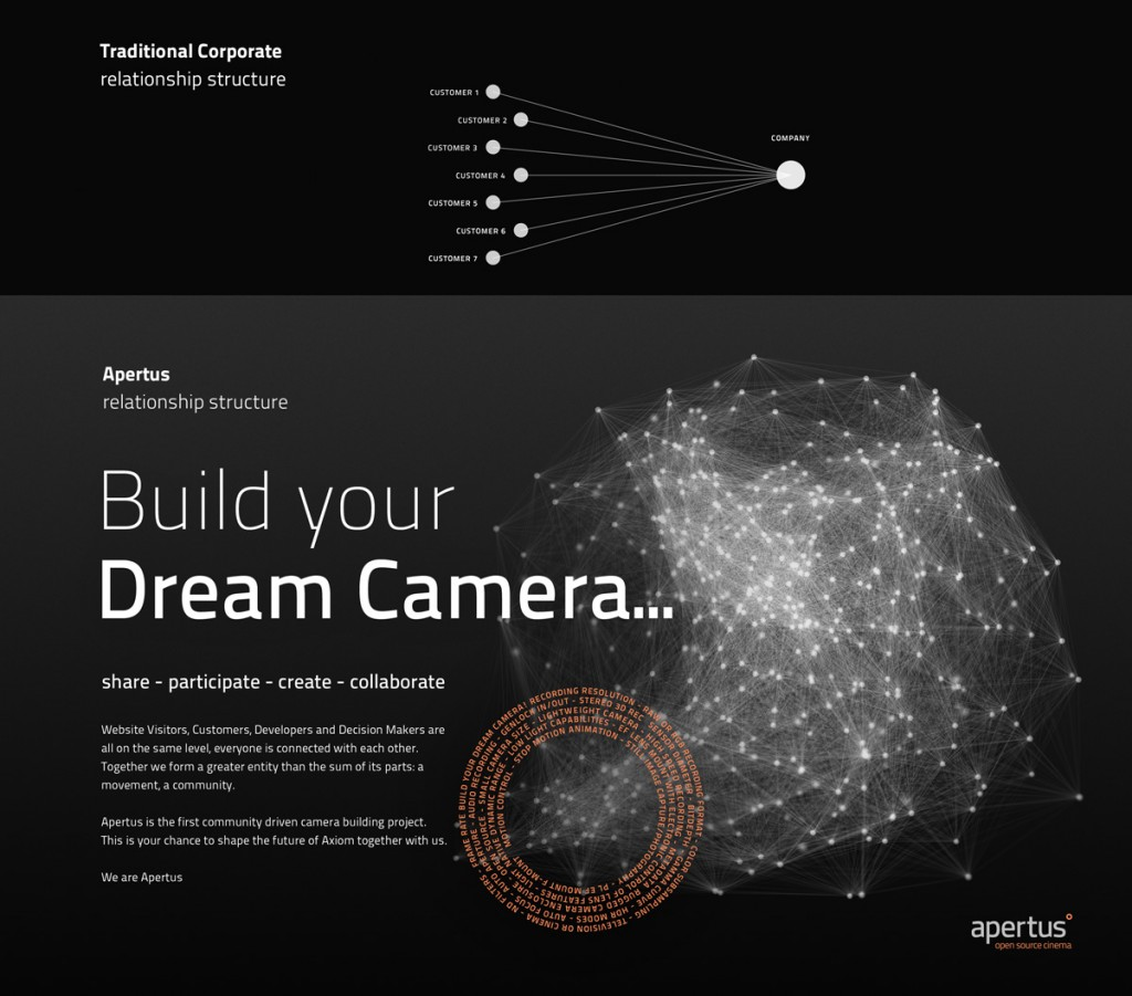 Build-your-Dream-Camera-Initiative