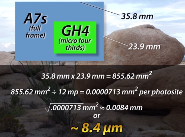 Gh4 vs A7s 4K Shooters