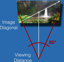 Viewing angle 4k SHooters copy