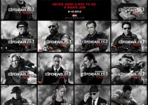 """The Blackmagic Cinema Camera Used on Hollywood Action Blockbuster """"Expendables 3"""""""