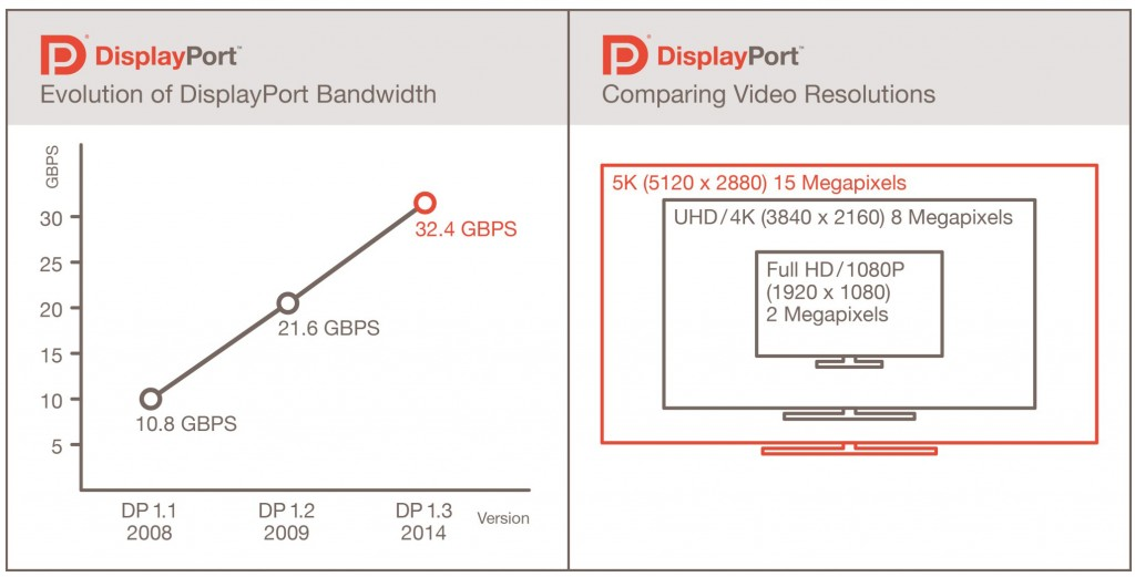 DisplayPort_1.3
