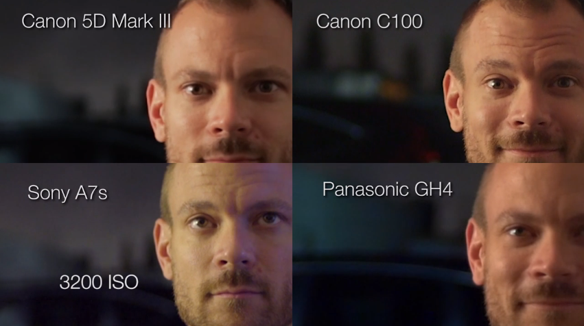 A7s vs Gh4 detail comparison