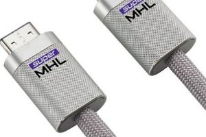 SuperMHL: New Standard & Cable for 8K TV's (Yes, 8K)