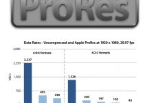 Choose the Version of ProRes Best Suited to Your Project