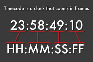 What is a Timecode and How to Utilize it