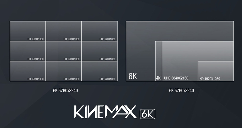 KINEMAX_6K_Resolutions