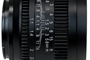 New SLR Magic Cine 50mm f/1.1 Budget Lens for Sony A7s, A7s II, A7R II and Sony FS5