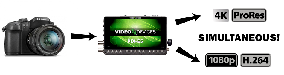 GH4 Video Devices PIX-E5