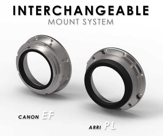 Orion Anamorphic IMS PL EF Mount