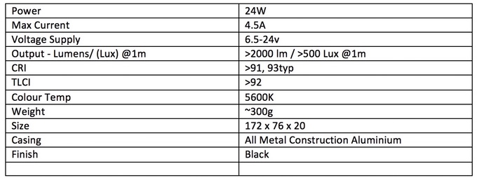 Tile Light LED Tech Specs
