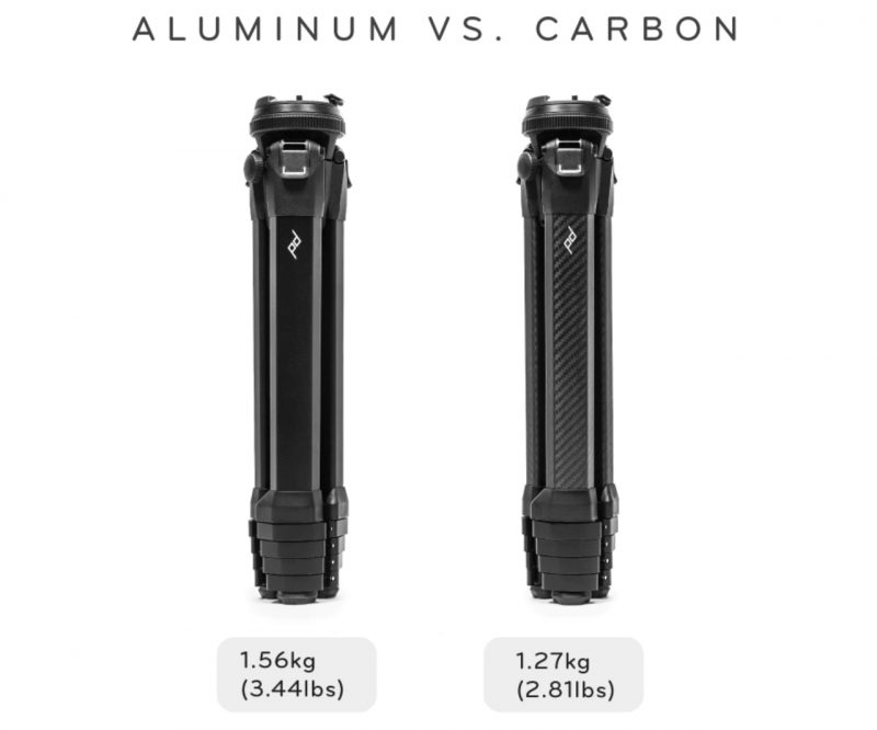 Carbon Fibre Travel Tripod Peak Design