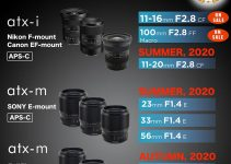 Tokina to Release 10 New Lenses in 2020