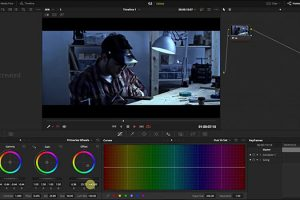 7 Essential Color Grading Styles Every Filmmaker Must Learn