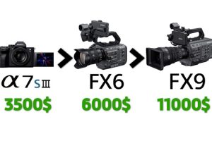Sony a7S III vs FX6 vs FX9 – Which One to Pick?